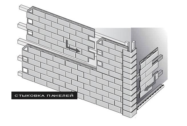 Навешивание фасадных панелей на обрешётку