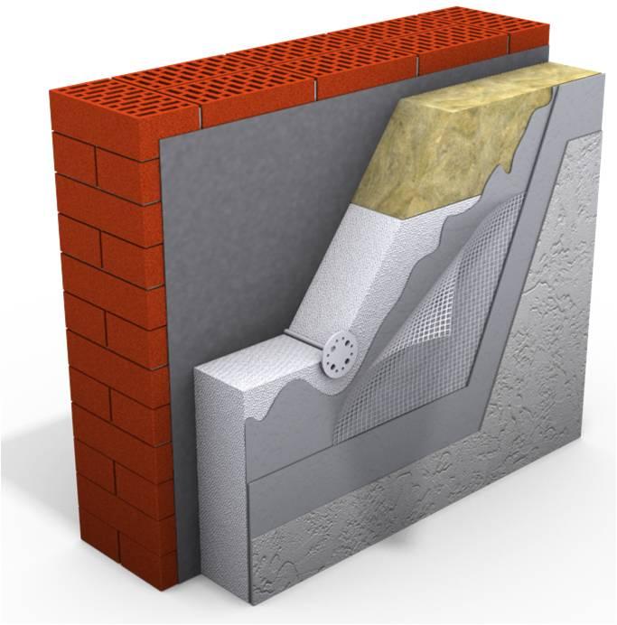 Оштукатуривание кирпичной стены по утеплителю
