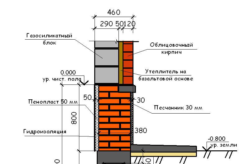 Схема монтажа кирпичной облицовки на газобетонную стену