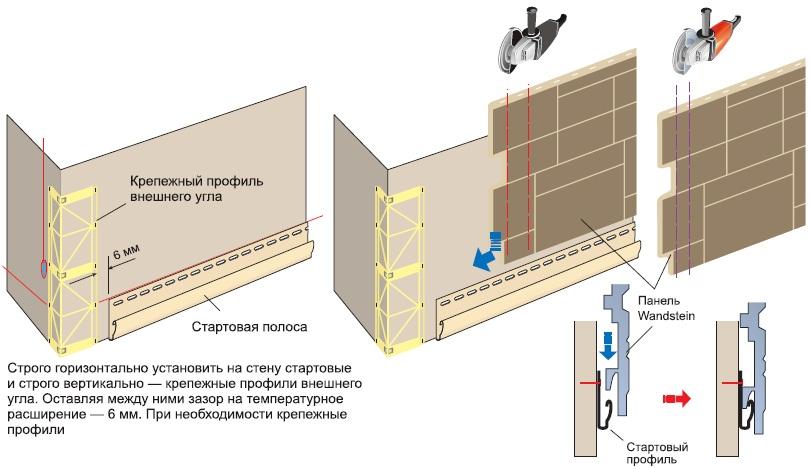 Схематичное стыкование фурнитуры и панелей