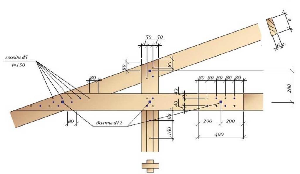 Схема опирания стропил на балку