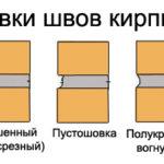 Форма швов на кирпичной кладке