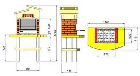 Определяемся с габаритами строения