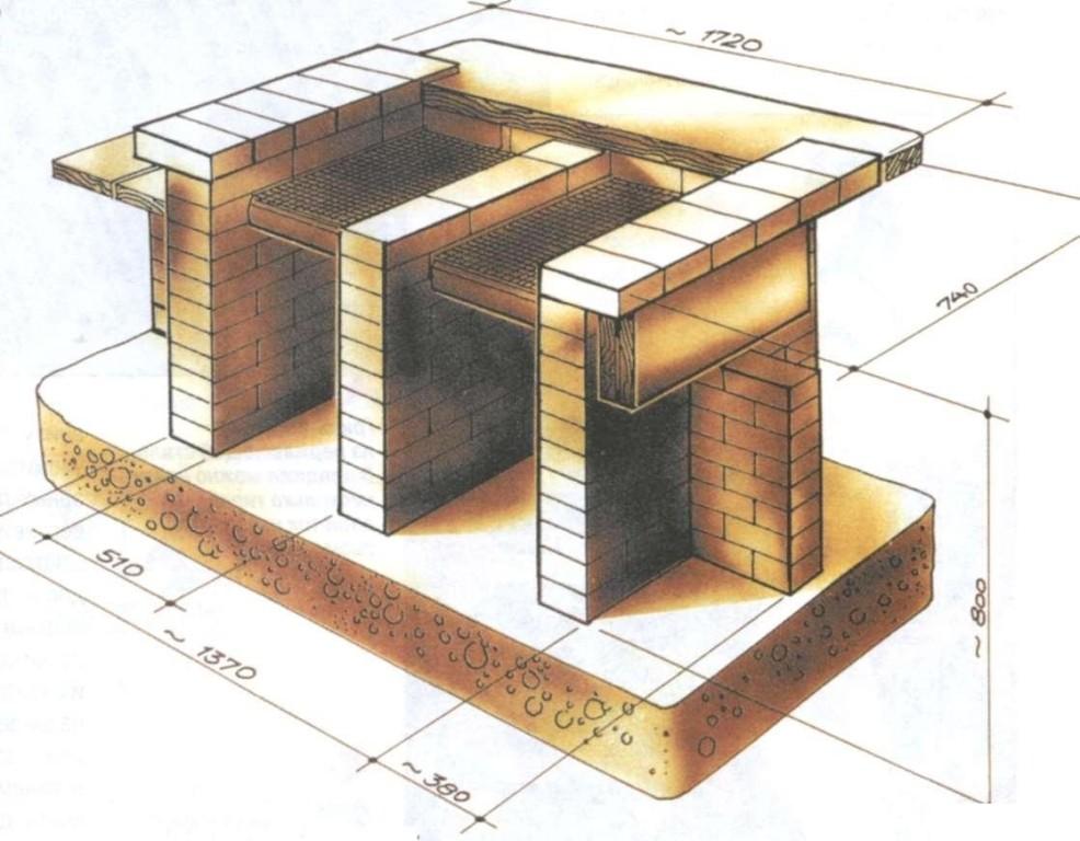 печь барбекю с казаном построить