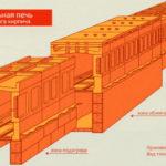 Схема обжига