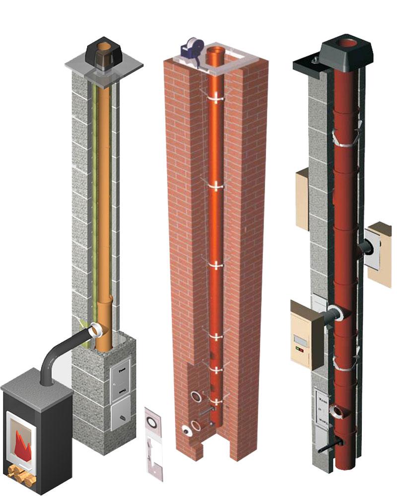 Дымоходы из кирпича для газового котла гибкий ерш для чистки дымохода