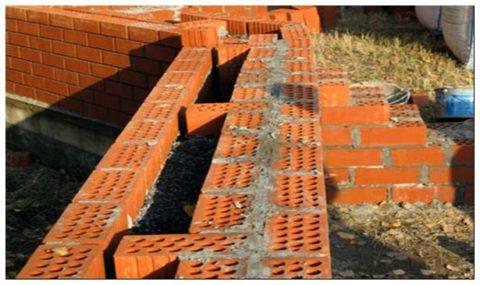 Колодцевая кладка керамзитовым бетоном