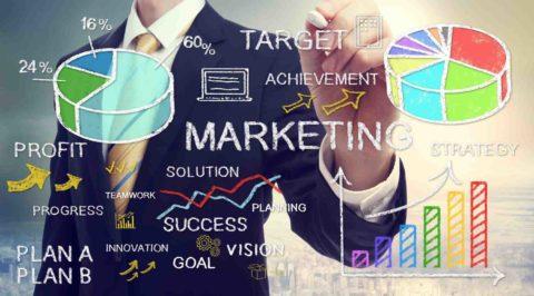 Пути сбыта продукции, реклама и маркетинг