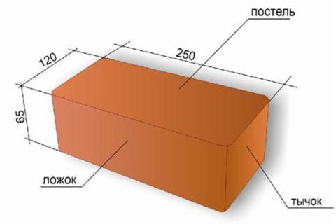 1НФ- одинарное изделие. Размер его – 250*120*65