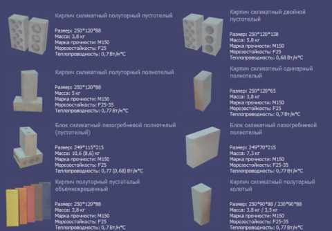 Некоторые свойства разного вида силикатного кирпича