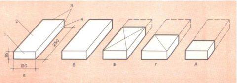 Обозначения граней, ребер и неполных частей кирпича