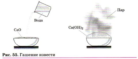 Получение силикатной смеси, гашение извести при производстве кирпича