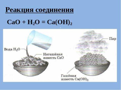 Приготовление силикатной смеси и гашение извести