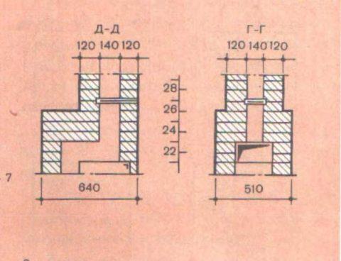 Верхние ряды комбинированной печи при исполнении с насадным дымоходом