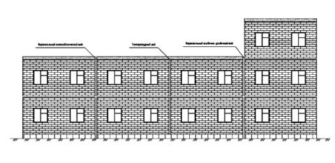 Пример расположения швов в конструкции здания