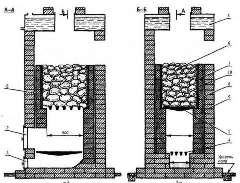 Конструкция печи для бани по-серому