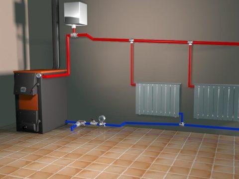 Наиболее часто применяется водяное отопление