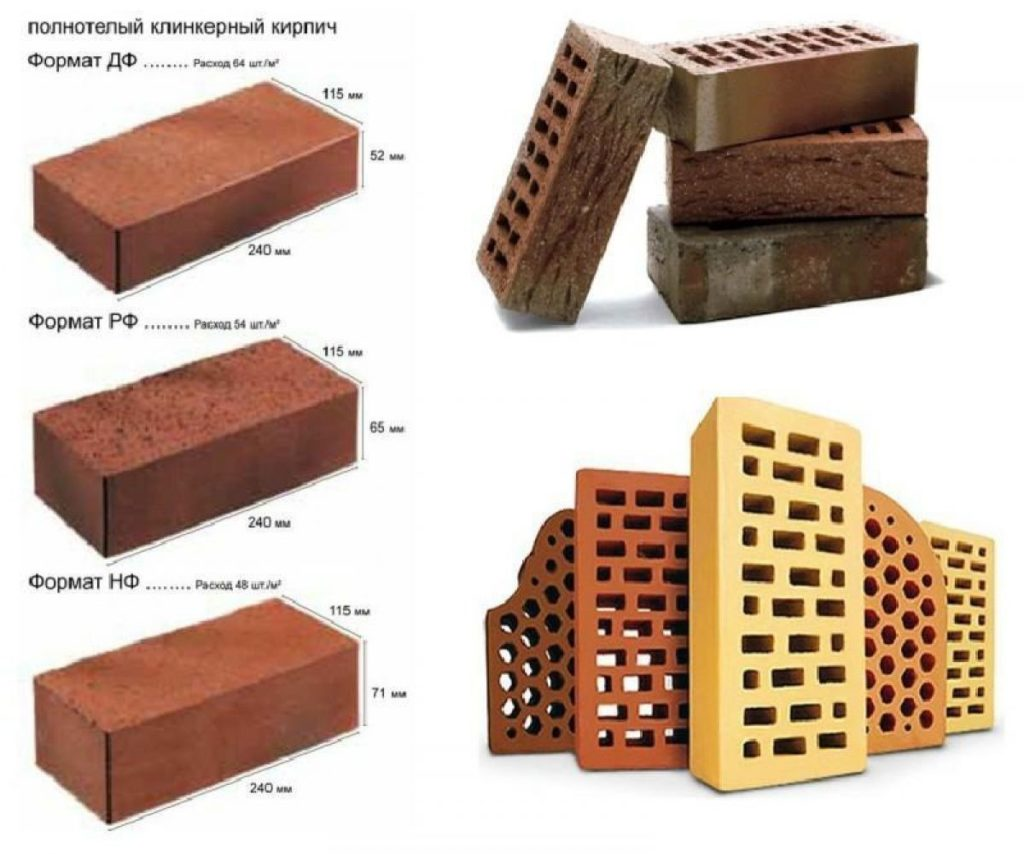 Изделия различных производителей имеют разные форматы