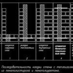 Этапы монтажа многослойной конструкции