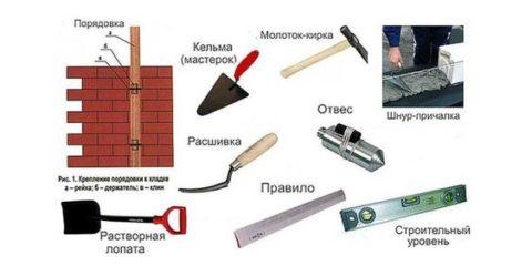 Необходимые инструменты - фото