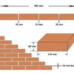 Размеры кирпичных простенков по европейским стандартам