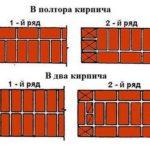 Схема цепной перевязки для стен в полтора и два элемента
