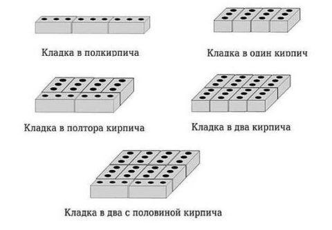 Толщина конструкции может быть различной