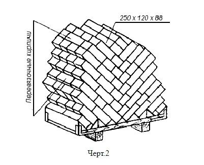 Ёлочка для формата 1,4НФ