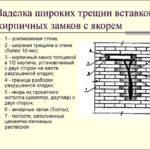 Схема вставки замков с якорем