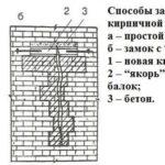 Способы заделки дефектных участков стены