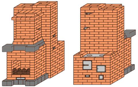 Мини-камины из кирпича - модель с варочной панелью