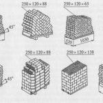 Схемы возможной укладки изделий на поддоны
