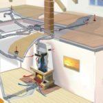 Принцип системы воздушного отопления